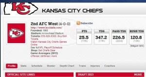 KC off rankings