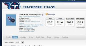 NFL Titans offensive stats