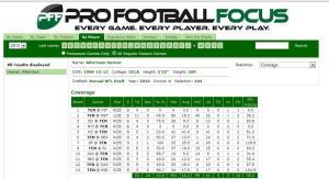 PFF Verner stats