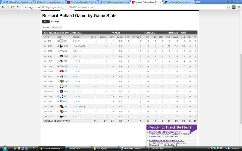 2013 season stats
