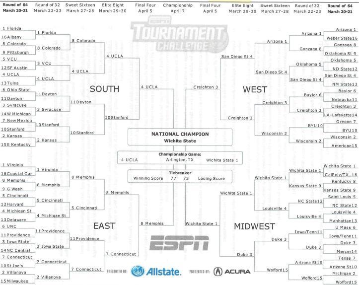 NCAA bracket 2