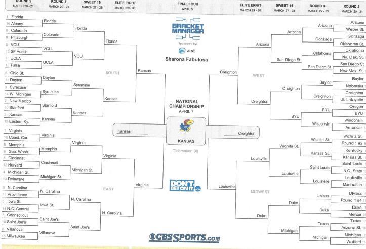 NCAA bracket 3