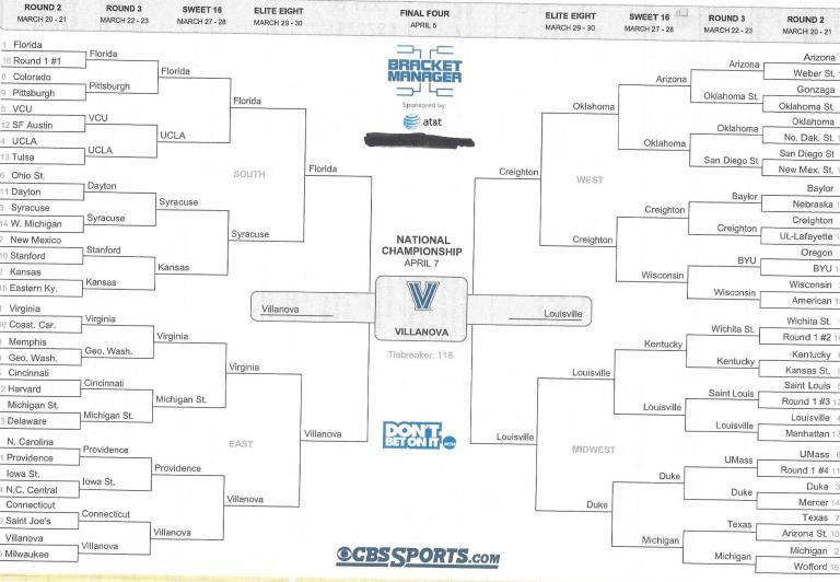 NCAA bracket 4