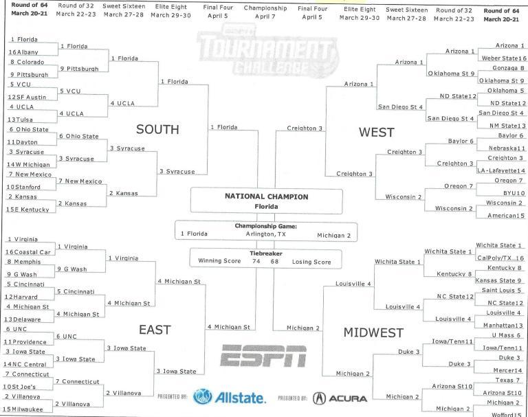 NCAA bracket 5