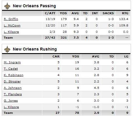 saints passing