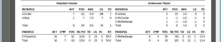 2nd quarter