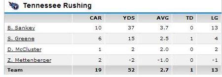 run stats