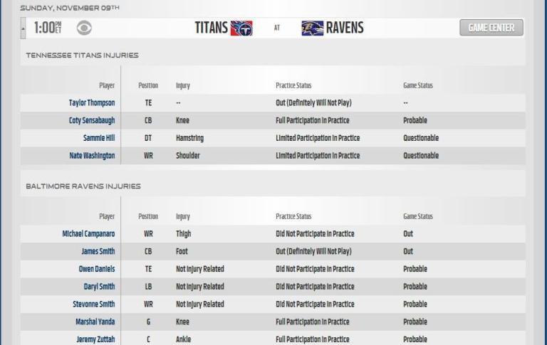 titans Ravens injury report